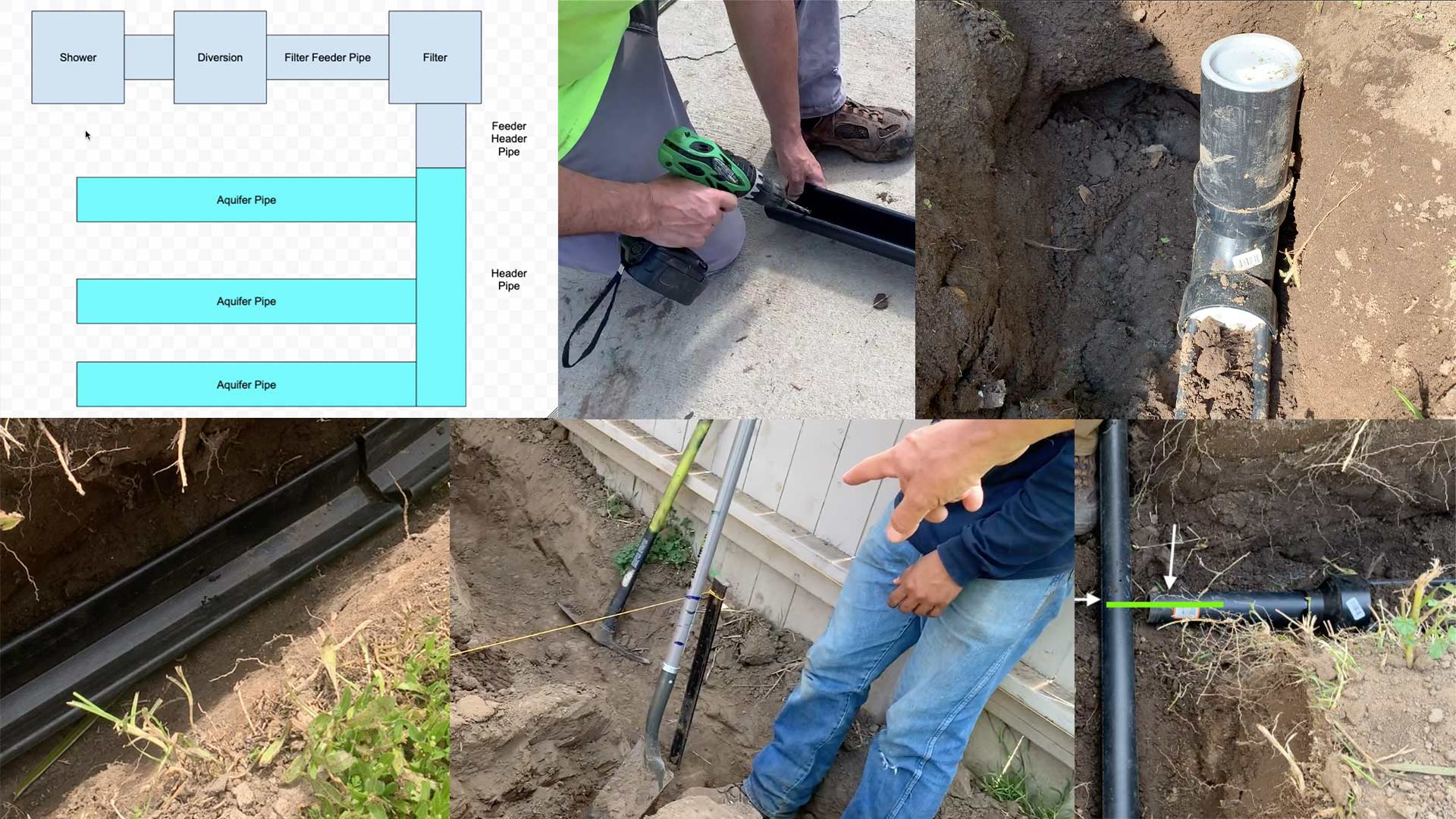 Read more about the article DIY Greywater Tutorials